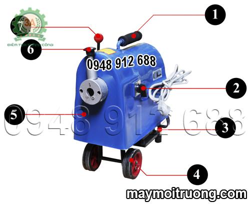 Cấu tạo máy thông tắc lò xo gq150